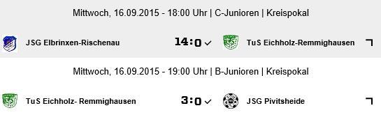 Ergebnisse vom Pokalspieltag 16.09.2015